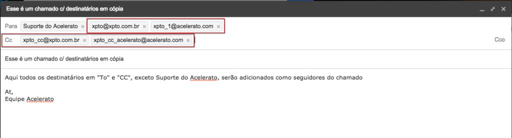 email com destinatários em cópia