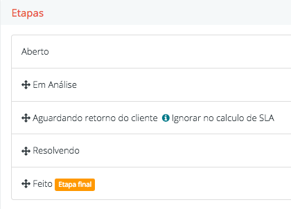 etapas do workflow